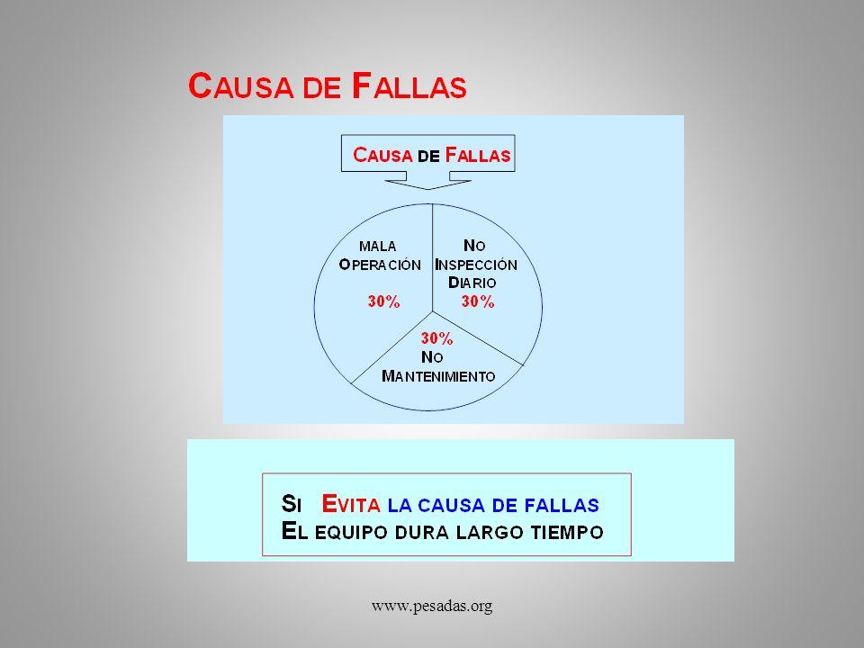 www.pesadas.org