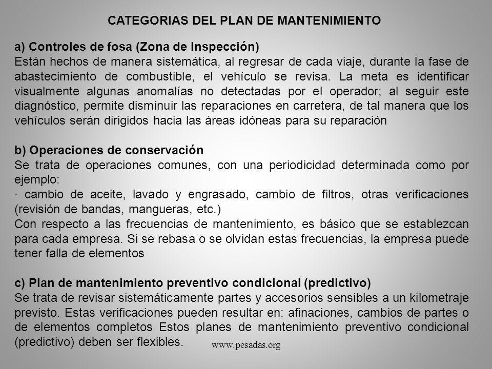 CATEGORIAS DEL PLAN DE MANTENIMIENTO