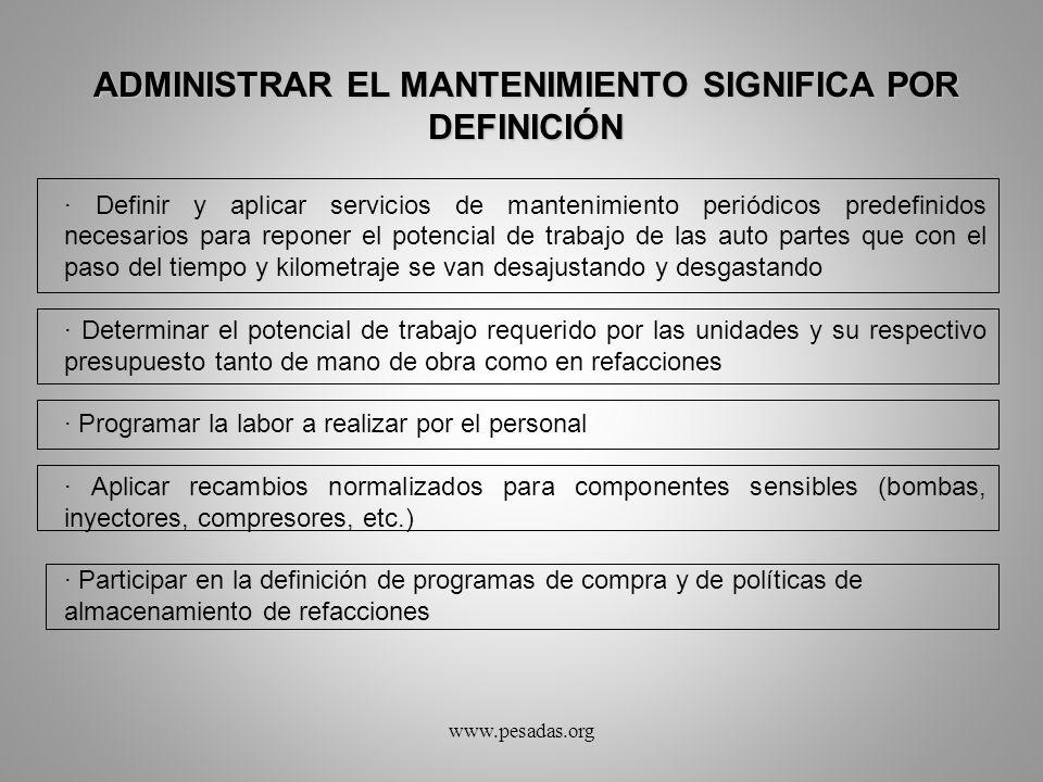 ADMINISTRAR EL MANTENIMIENTO SIGNIFICA POR DEFINICIÓN