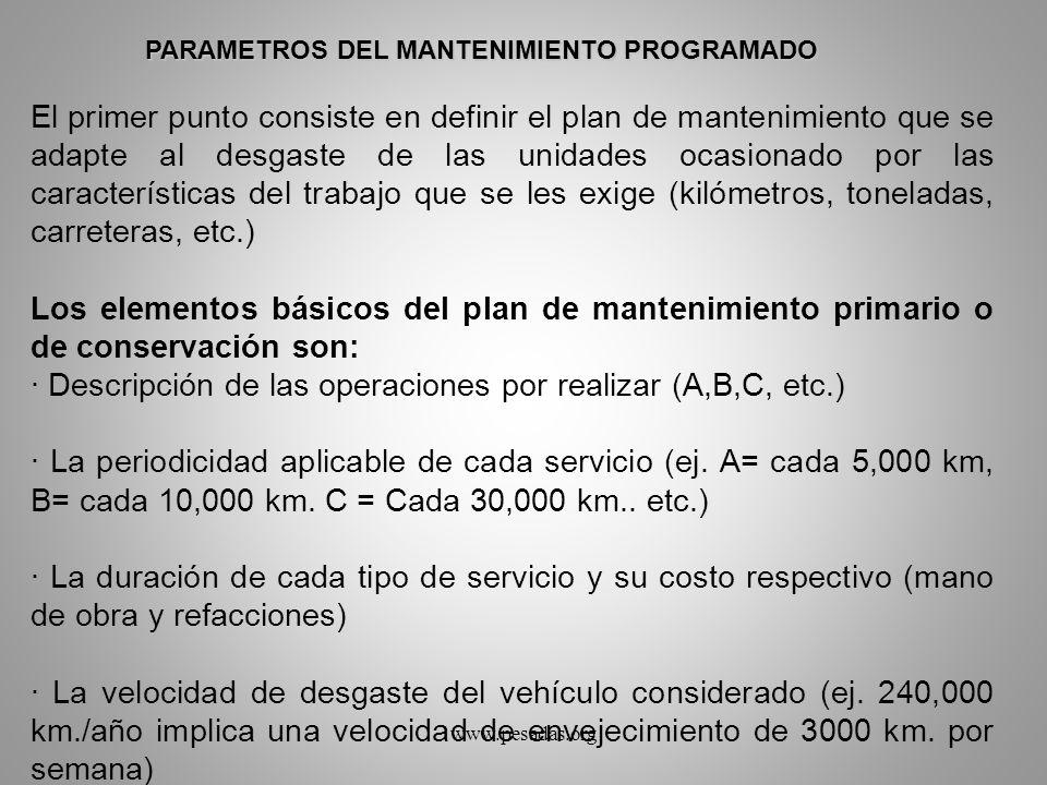 PARAMETROS DEL MANTENIMIENTO PROGRAMADO