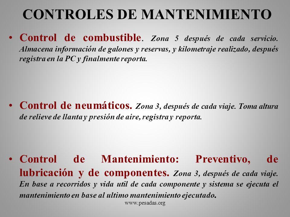 CONTROLES DE MANTENIMIENTO
