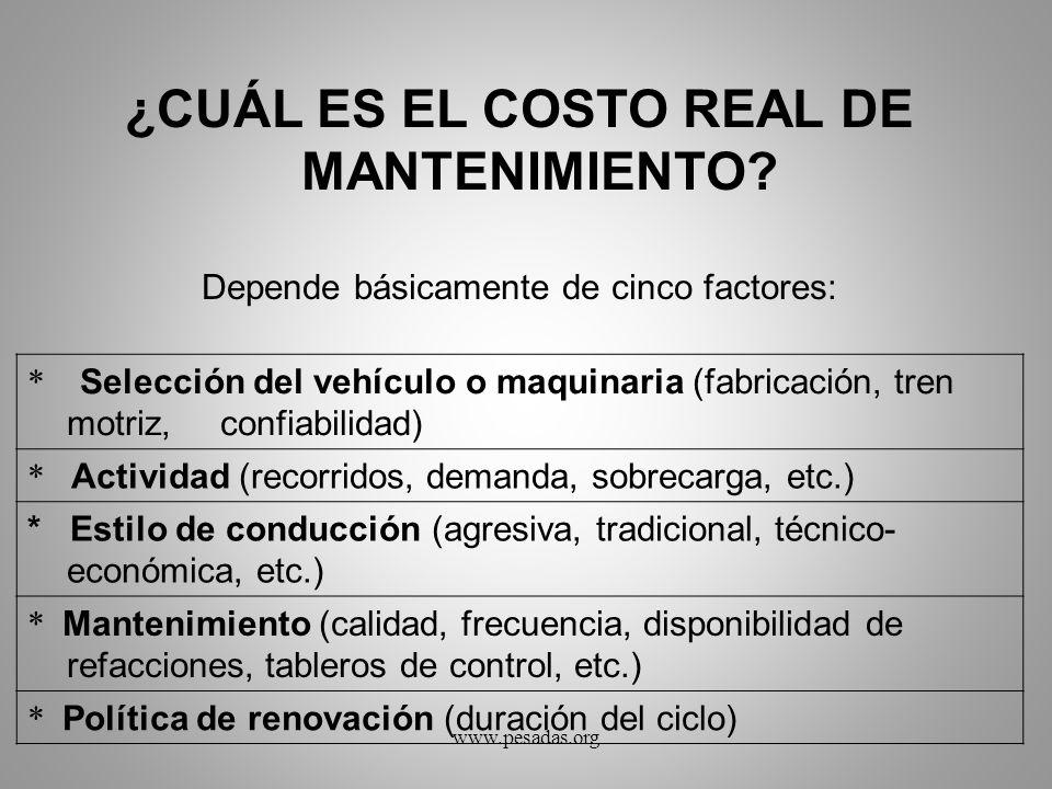 ¿CUÁL ES EL COSTO REAL DE MANTENIMIENTO