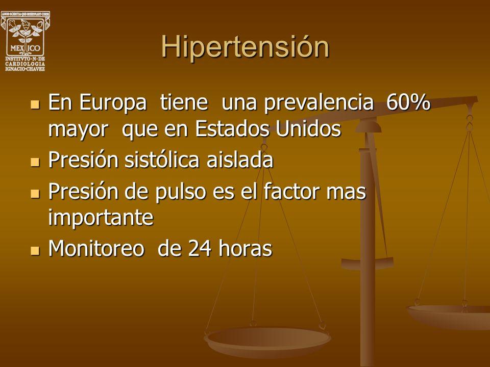 Hipertensión En Europa tiene una prevalencia 60% mayor que en Estados Unidos. Presión sistólica aislada.
