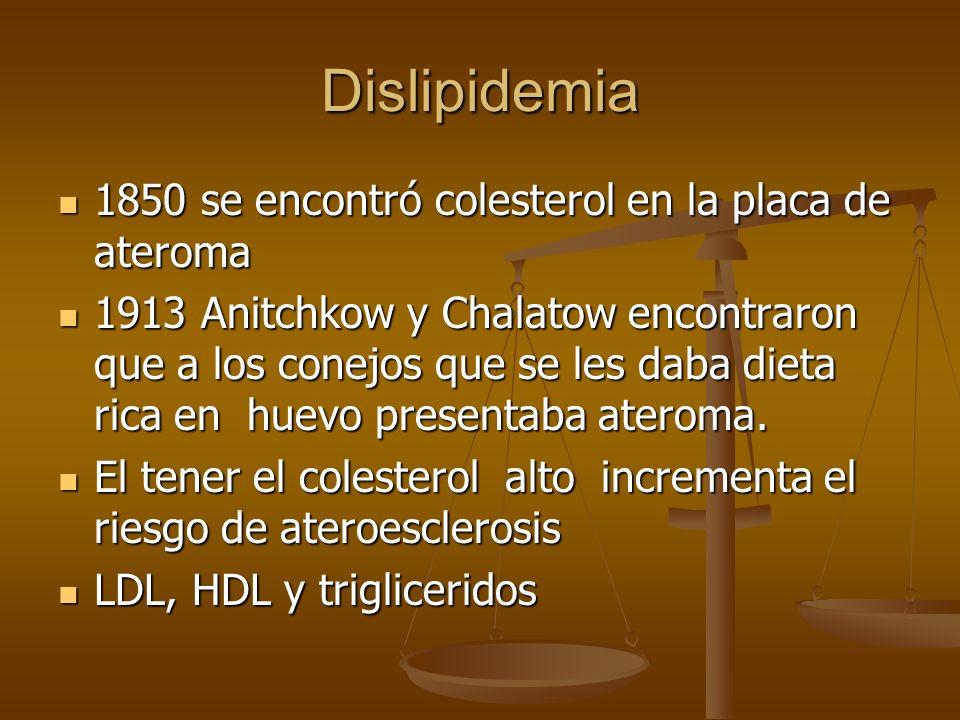 Dislipidemia 1850 se encontró colesterol en la placa de ateroma