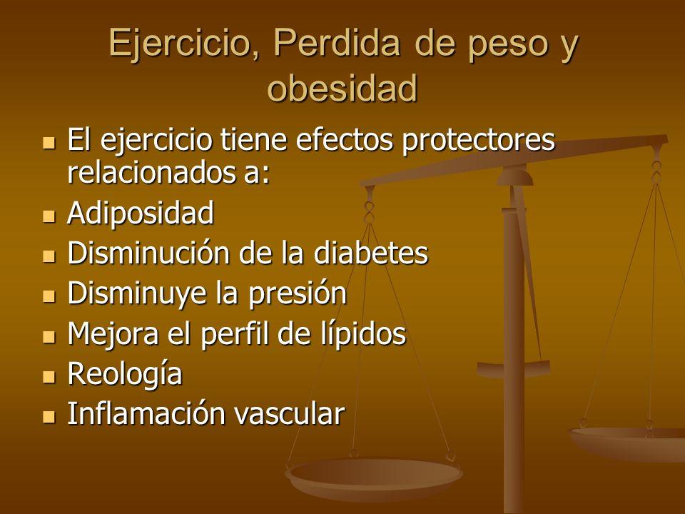 Ejercicio, Perdida de peso y obesidad