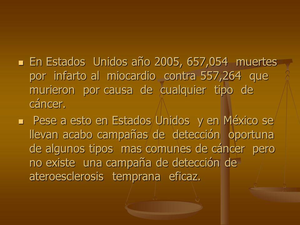 En Estados Unidos año 2005, 657,054 muertes por infarto al miocardio contra 557,264 que murieron por causa de cualquier tipo de cáncer.