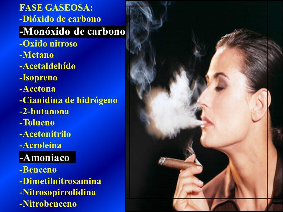 -Monóxido de carbono -Amoniaco FASE GASEOSA: -Dióxido de carbono