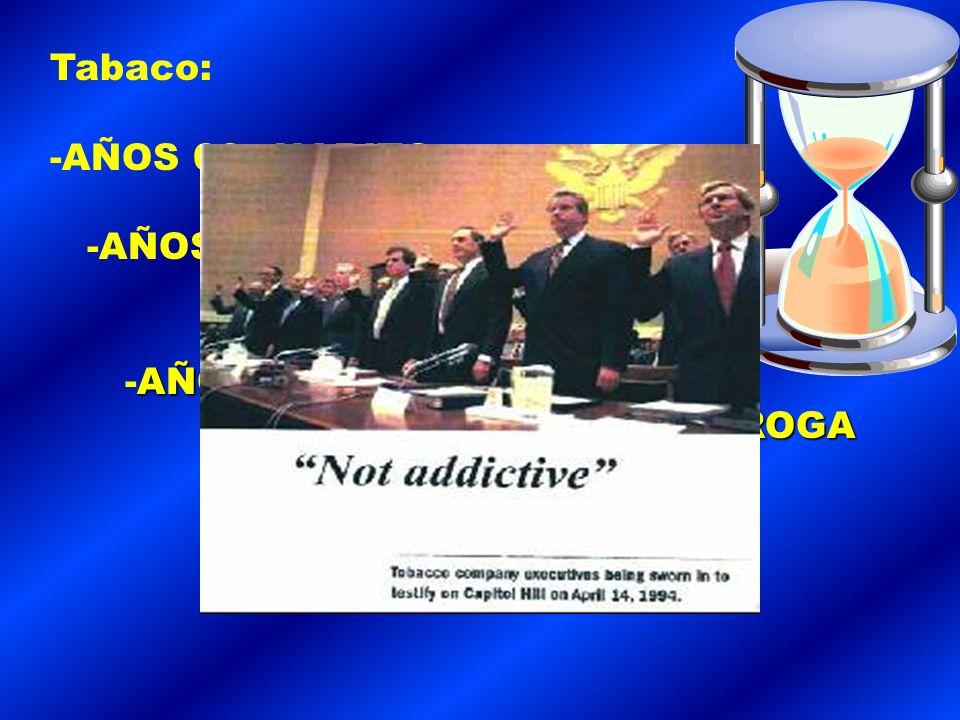 Tabaco: -AÑOS 60– HABITO. -AÑOS 70- SE PLANTEA COMO.