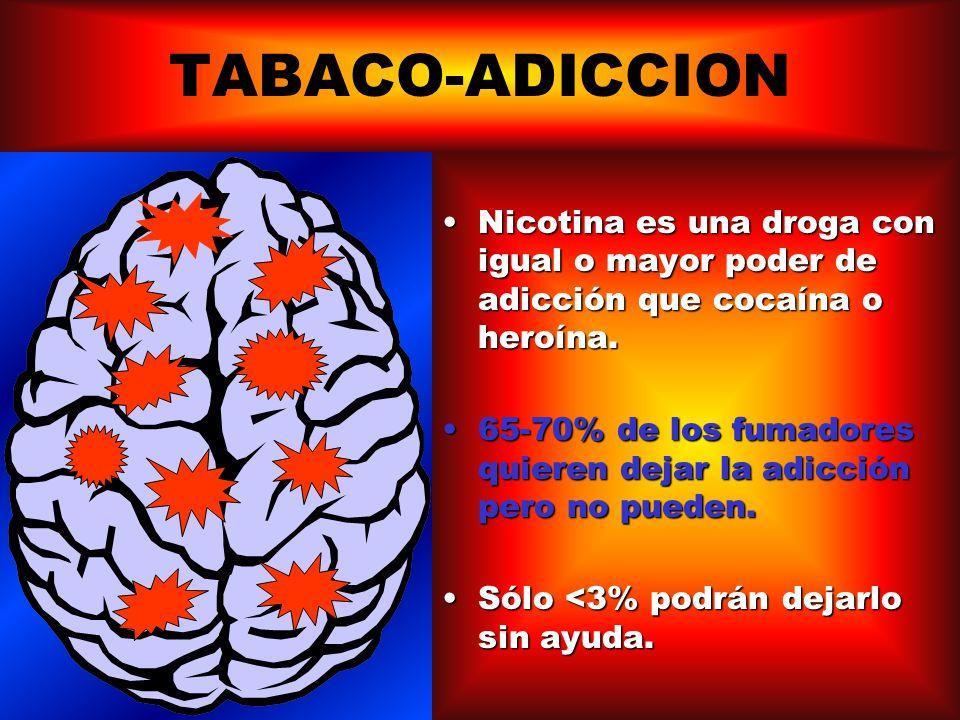 TABACO-ADICCION Nicotina es una droga con igual o mayor poder de adicción que cocaína o heroína.