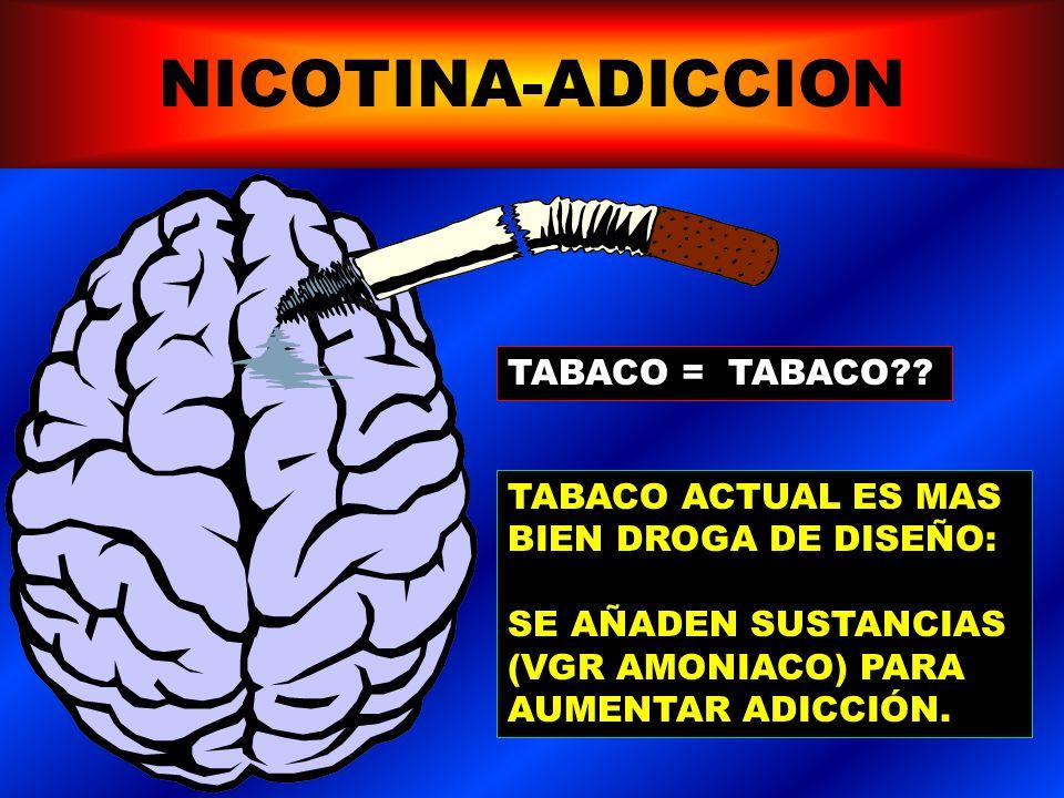 NICOTINA-ADICCION TABACO = TABACO TABACO ACTUAL ES MAS