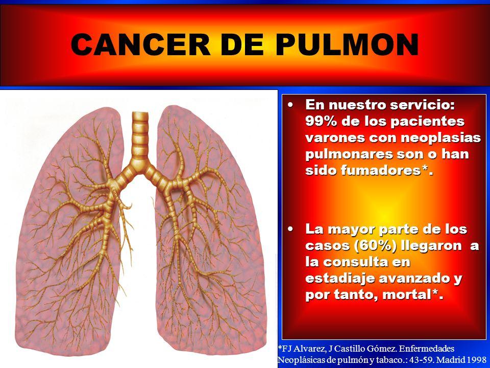 CANCER DE PULMON En nuestro servicio: 99% de los pacientes varones con neoplasias pulmonares son o han sido fumadores*.