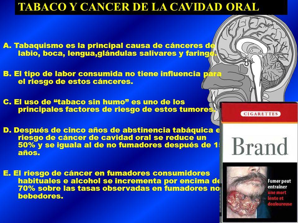 TABACO Y CANCER DE LA CAVIDAD ORAL