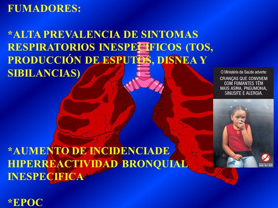 FUMADORES: *ALTA PREVALENCIA DE SINTOMAS RESPIRATORIOS INESPECIFICOS (TOS, PRODUCCIÓN DE ESPUTOS, DISNEA Y SIBILANCIAS)