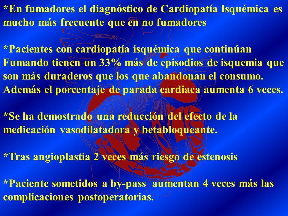*En fumadores el diagnóstico de Cardiopatía Isquémica es mucho más frecuente que en no fumadores