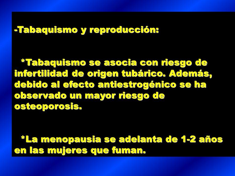 -Tabaquismo y reproducción: