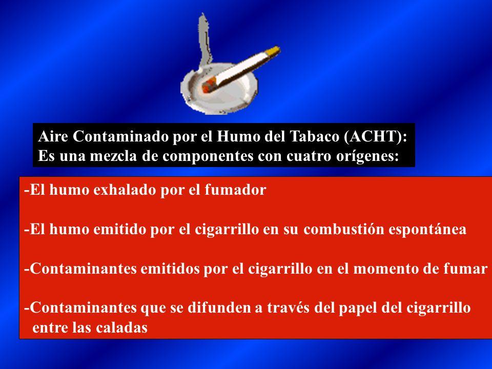 Aire Contaminado por el Humo del Tabaco (ACHT):