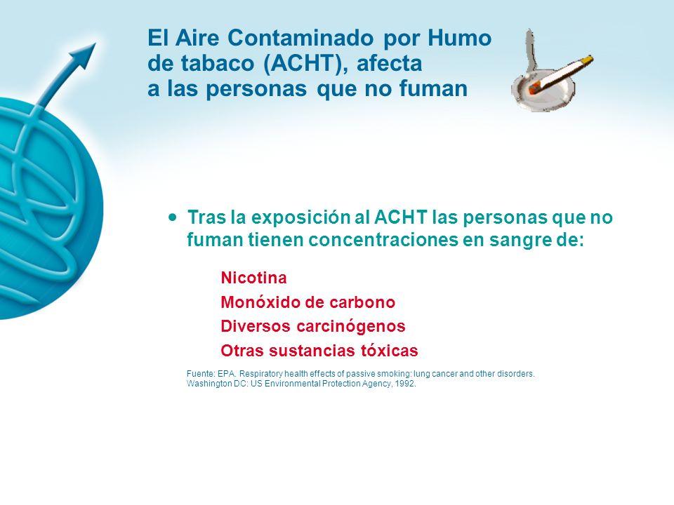 El Aire Contaminado por Humo de tabaco (ACHT), afecta a las personas que no fuman
