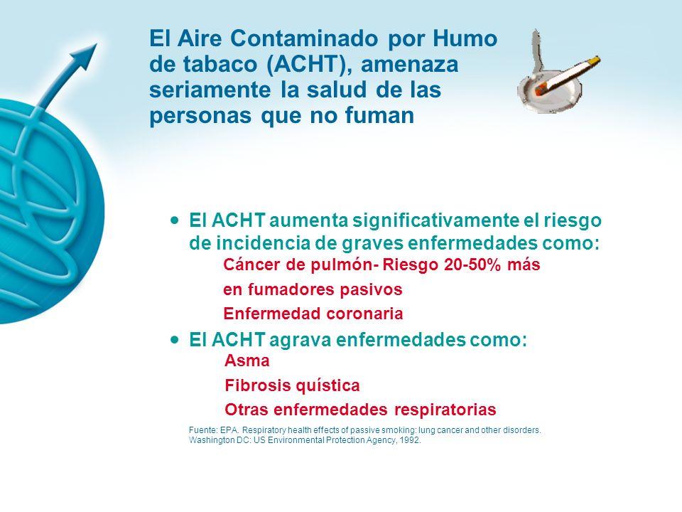 El Aire Contaminado por Humo de tabaco (ACHT), amenaza