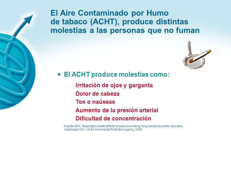 El Aire Contaminado por Humo de tabaco (ACHT), produce distintas