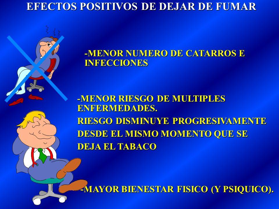 EFECTOS POSITIVOS DE DEJAR DE FUMAR