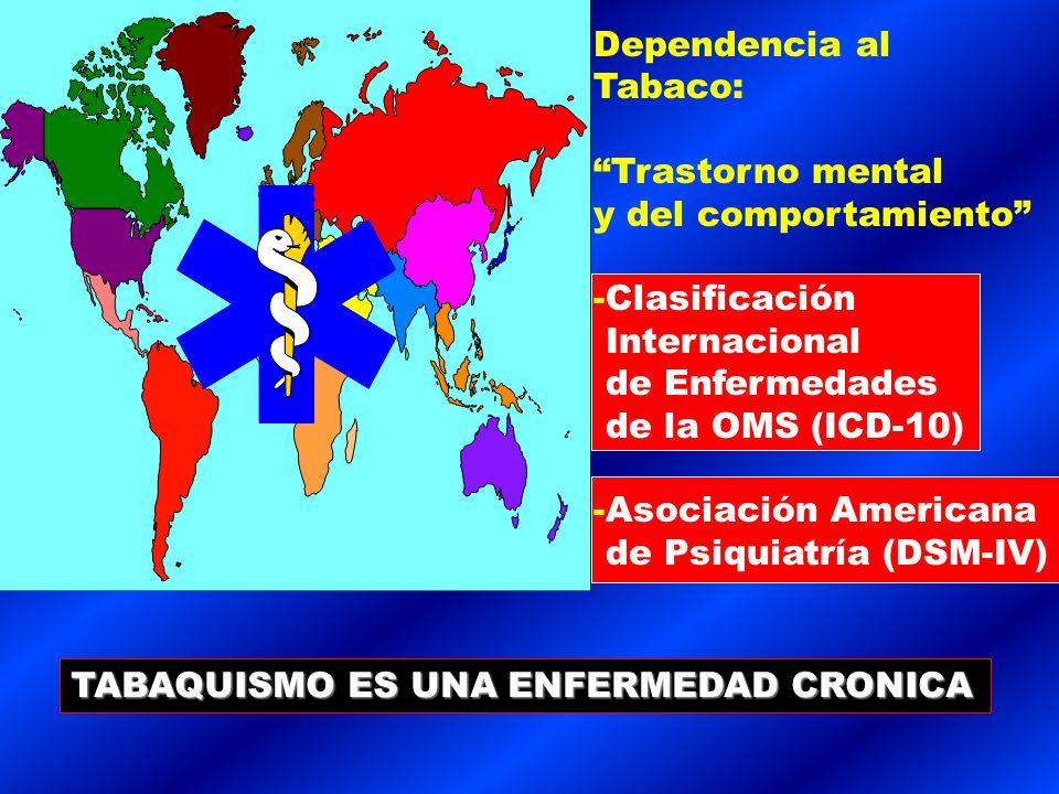 Dependencia al Tabaco: Trastorno mental. y del comportamiento -Clasificación. Internacional. de Enfermedades.