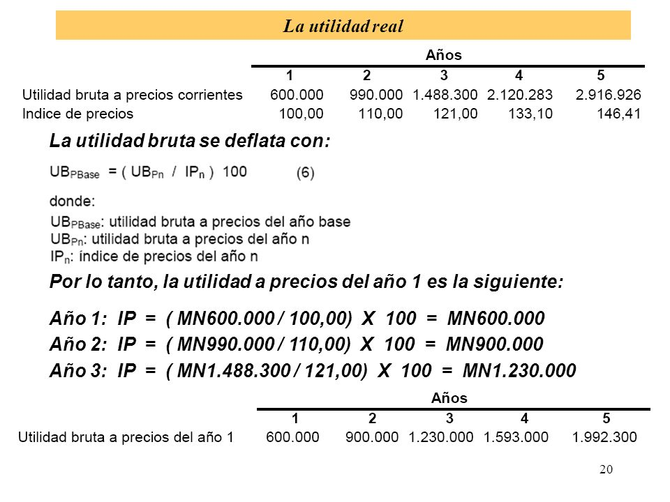 La utilidad real La utilidad bruta se deflata con: Por lo tanto, la utilidad a precios del año 1 es la siguiente: