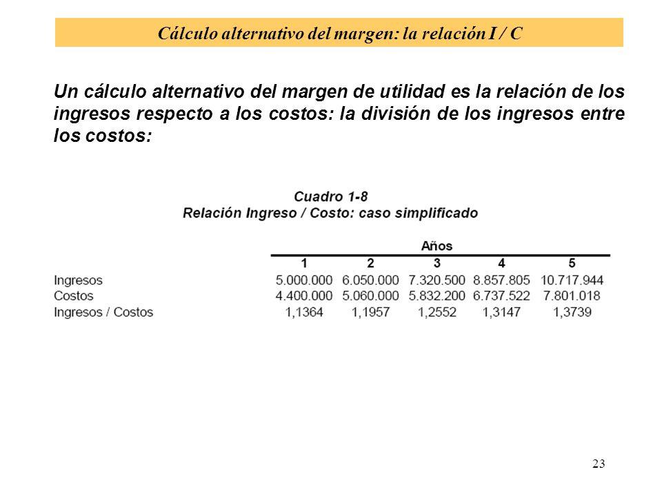 Cálculo alternativo del margen: la relación I / C