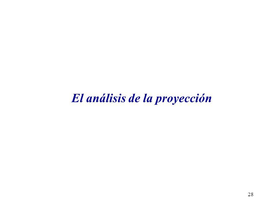 El análisis de la proyección