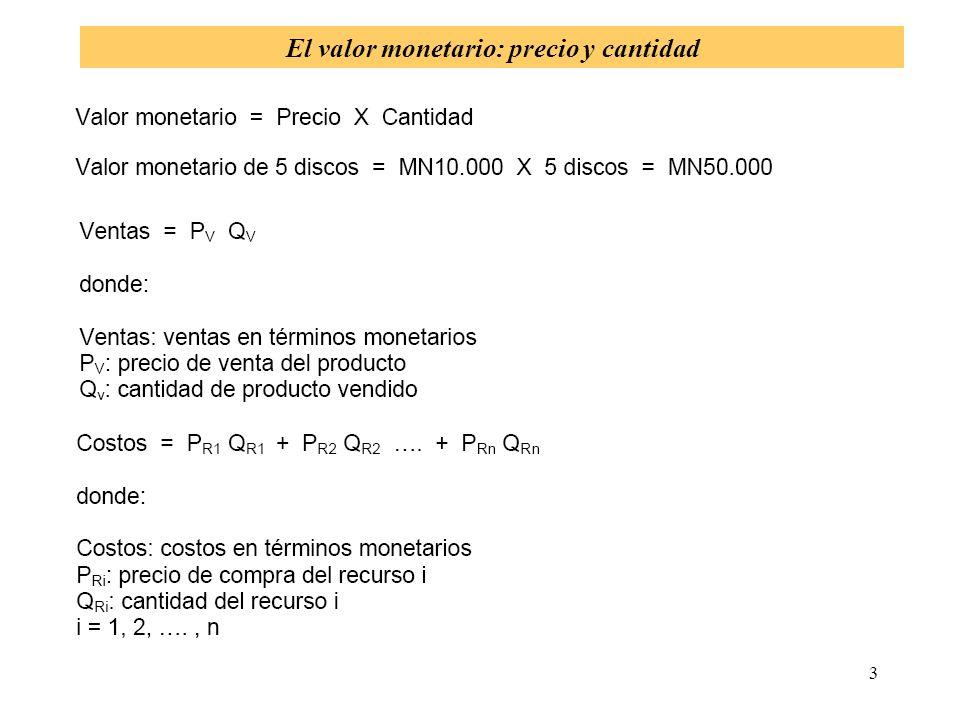 El valor monetario: precio y cantidad