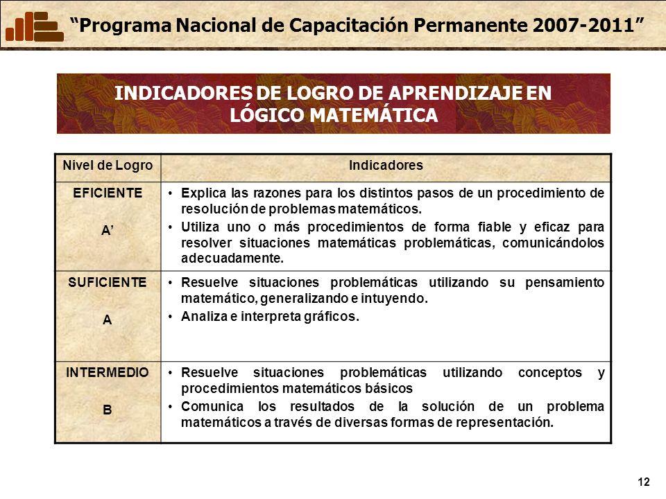 INDICADORES DE LOGRO DE APRENDIZAJE EN