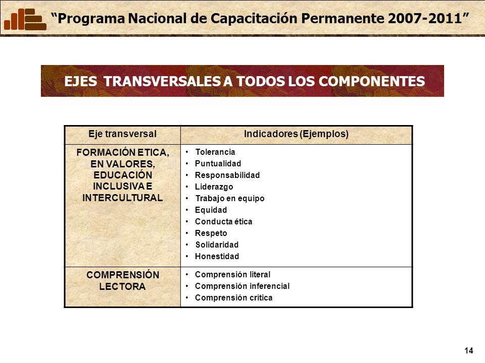 EJES TRANSVERSALES A TODOS LOS COMPONENTES