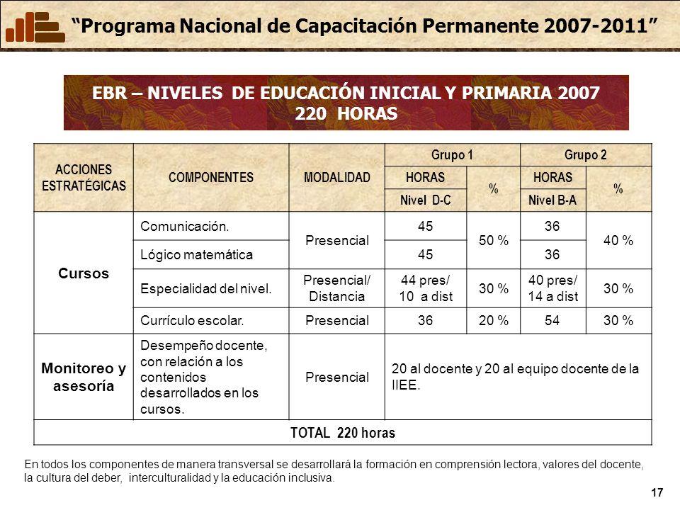 EBR – NIVELES DE EDUCACIÓN INICIAL Y PRIMARIA 2007 220 HORAS