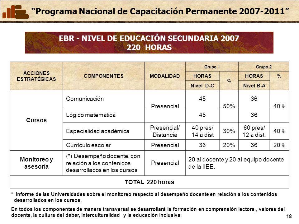 EBR - NIVEL DE EDUCACIÓN SECUNDARIA 2007 ACCIONES ESTRATÉGICAS