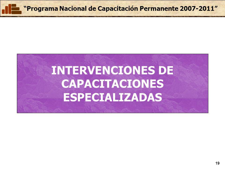 INTERVENCIONES DE CAPACITACIONES ESPECIALIZADAS