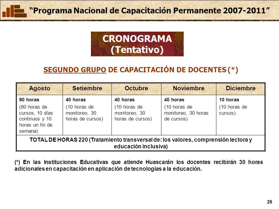 CRONOGRAMA (Tentativo) SEGUNDO GRUPO DE CAPACITACIÓN DE DOCENTES (*)