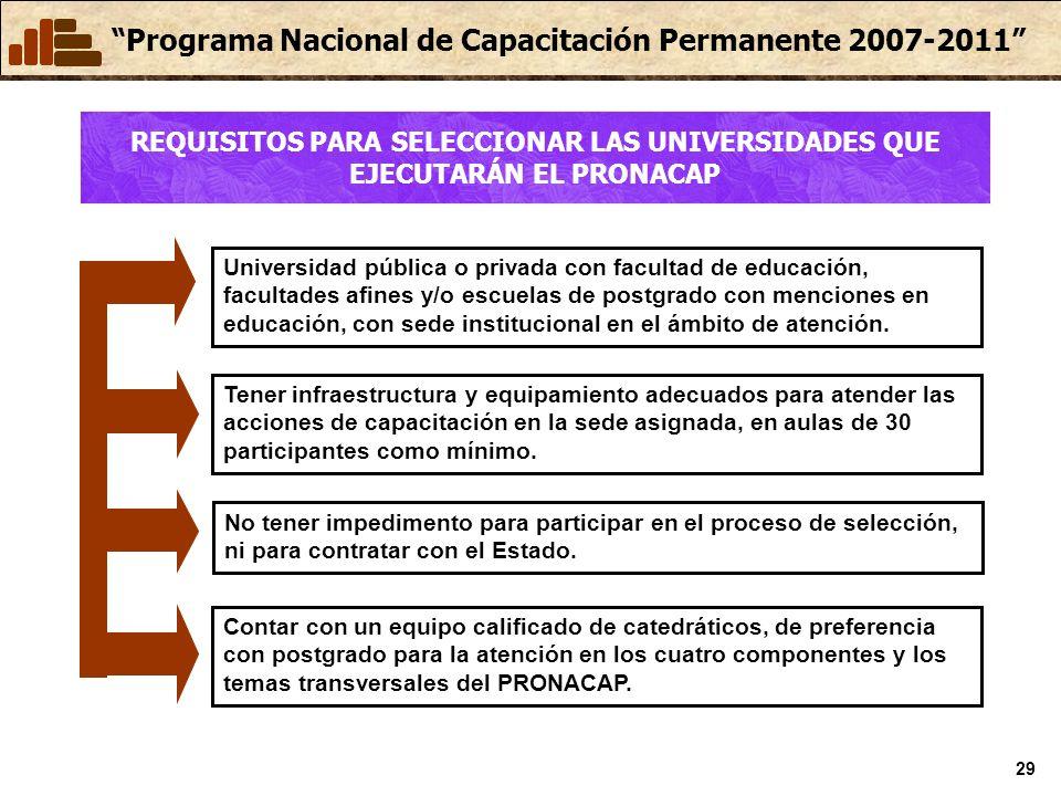 REQUISITOS PARA SELECCIONAR LAS UNIVERSIDADES QUE EJECUTARÁN EL PRONACAP