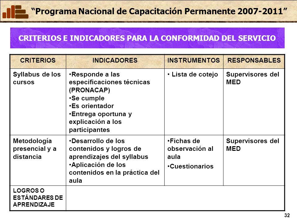 CRITERIOS E INDICADORES PARA LA CONFORMIDAD DEL SERVICIO