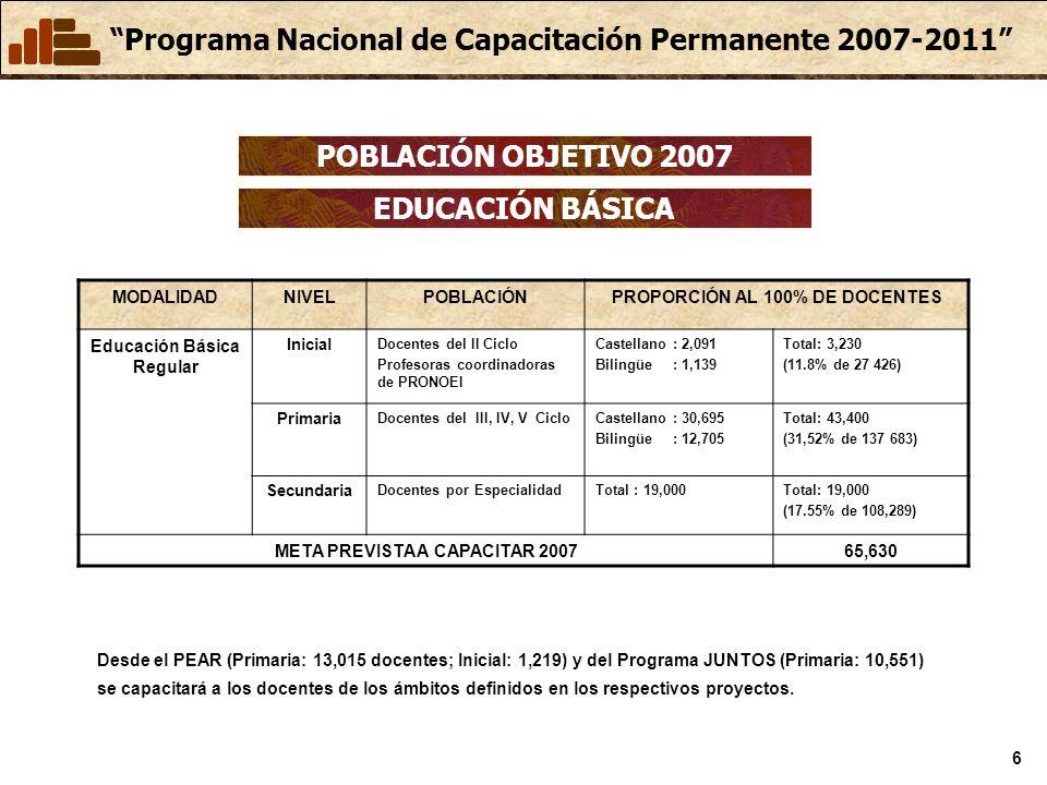 POBLACIÓN OBJETIVO 2007 EDUCACIÓN BÁSICA