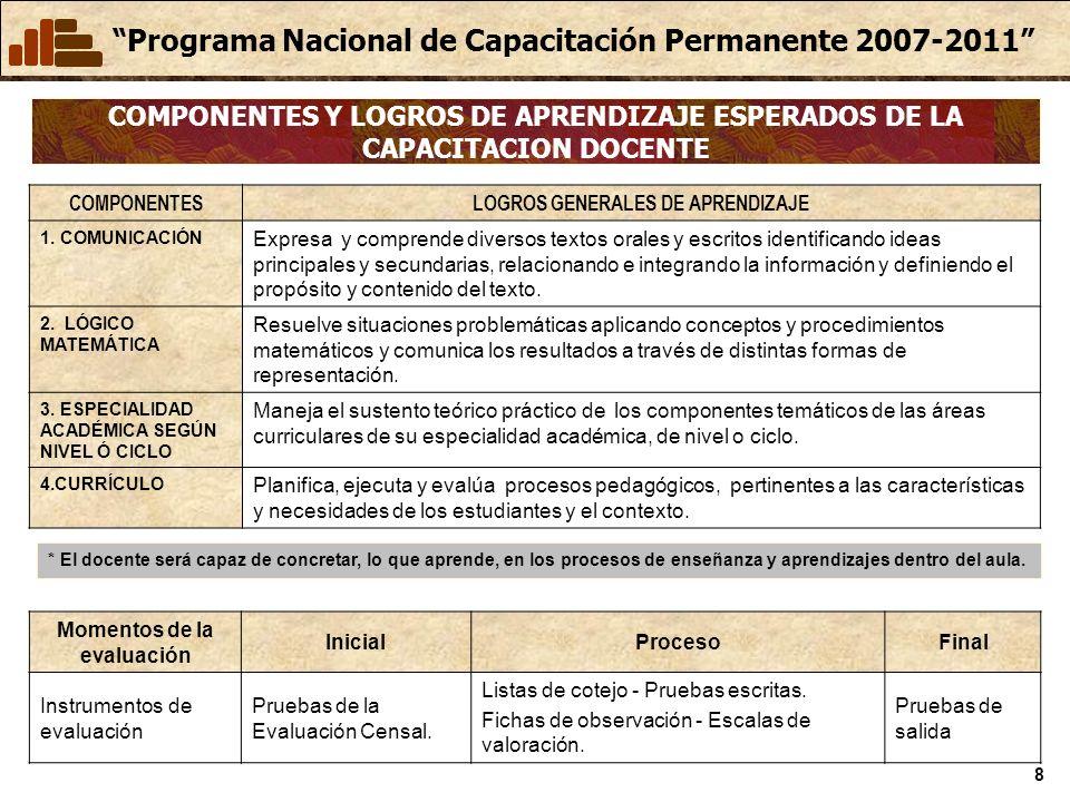LOGROS GENERALES DE APRENDIZAJE Momentos de la evaluación