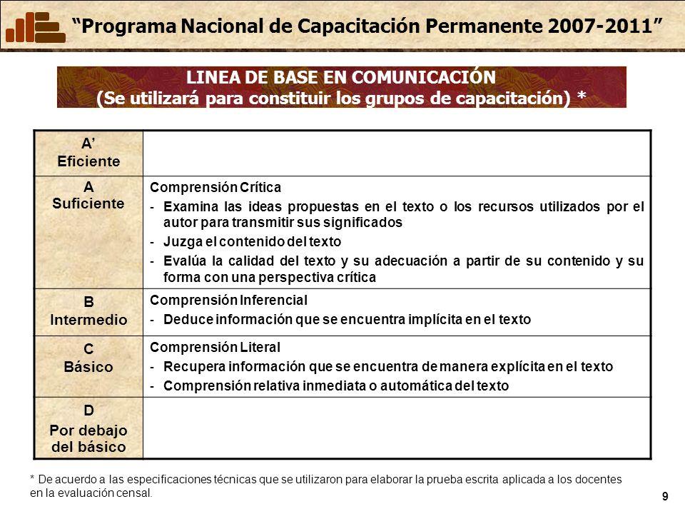LINEA DE BASE EN COMUNICACIÓN (Se utilizará para constituir los grupos de capacitación) *