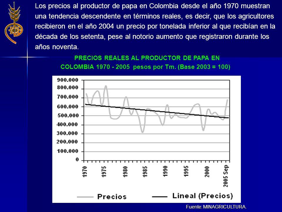Los precios al productor de papa en Colombia desde el año 1970 muestran