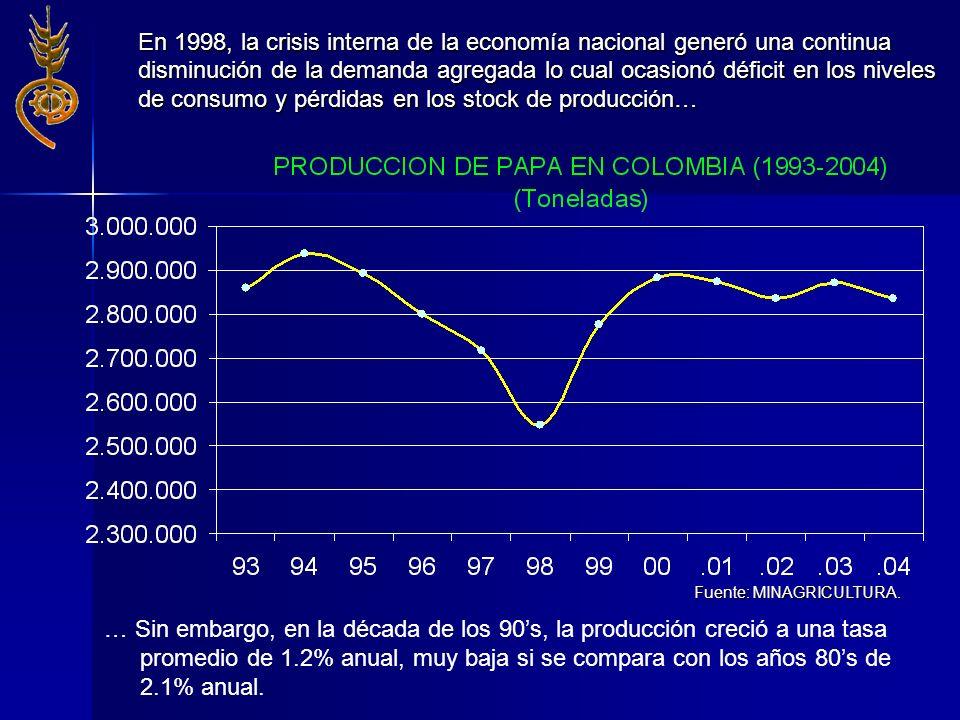En 1998, la crisis interna de la economía nacional generó una continua