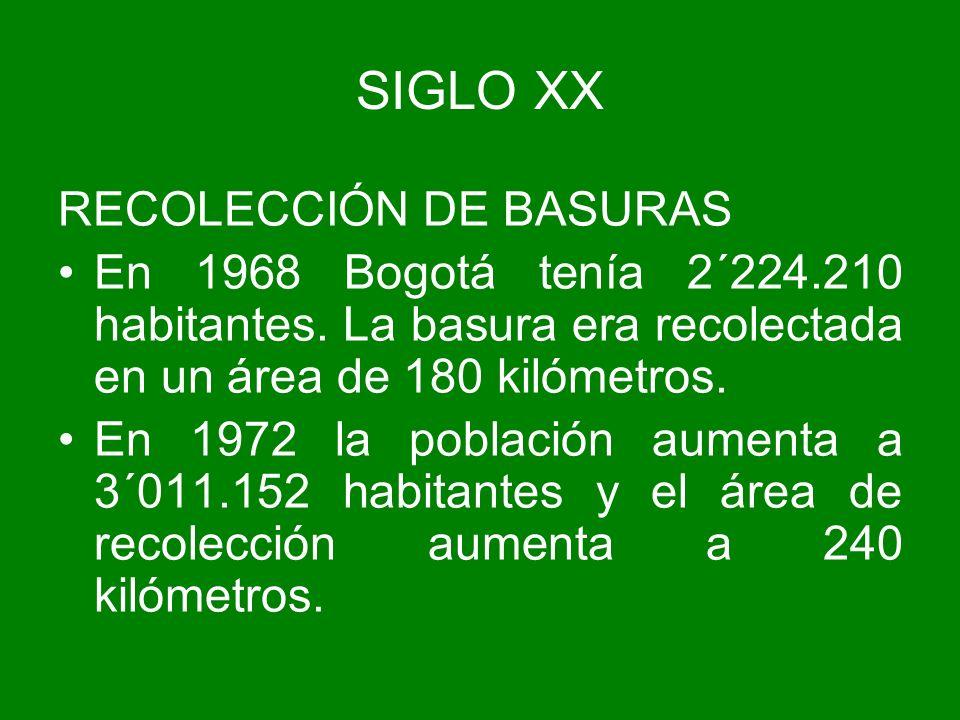 SIGLO XX RECOLECCIÓN DE BASURAS
