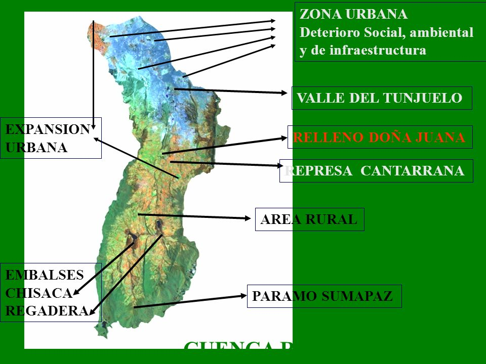 CUENCA RIO TUNJUELO ZONA URBANA