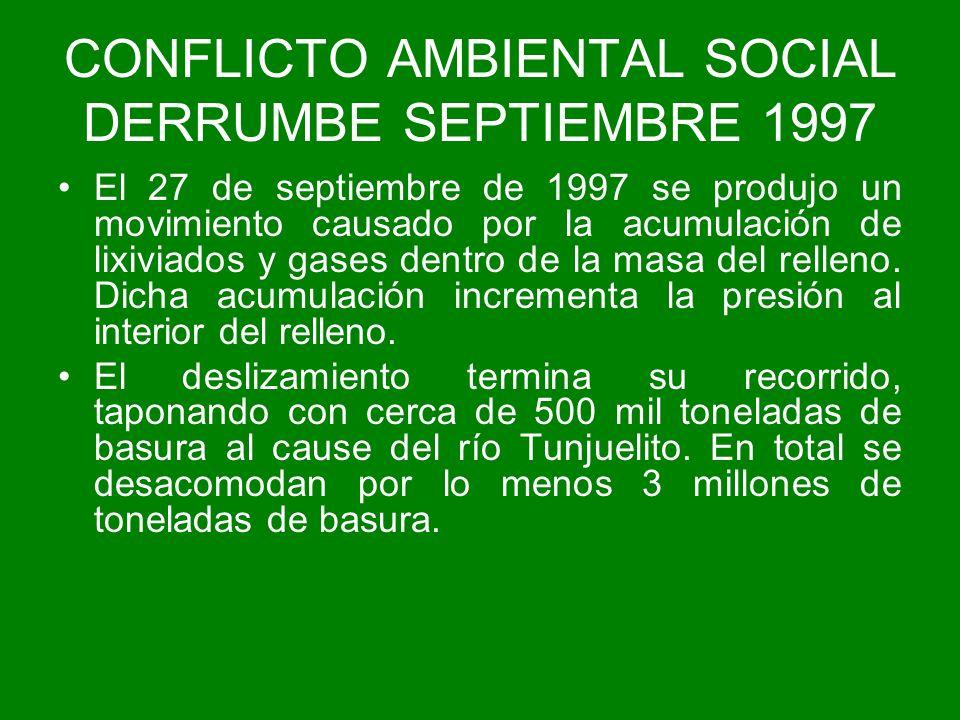 CONFLICTO AMBIENTAL SOCIAL DERRUMBE SEPTIEMBRE 1997