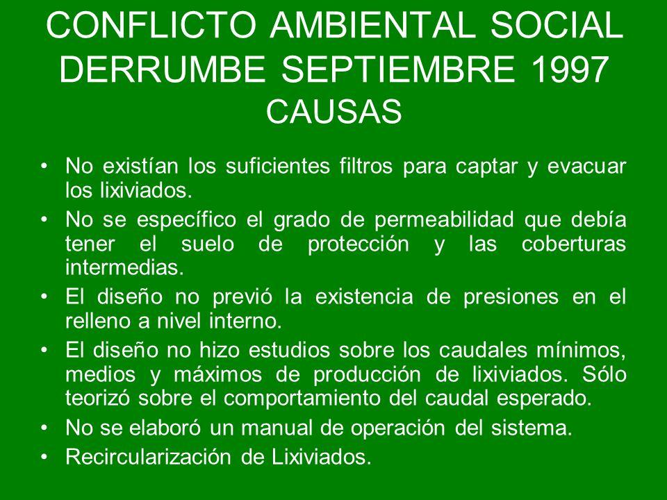 CONFLICTO AMBIENTAL SOCIAL DERRUMBE SEPTIEMBRE 1997 CAUSAS