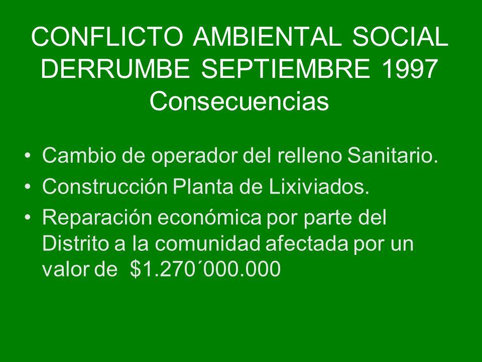 CONFLICTO AMBIENTAL SOCIAL DERRUMBE SEPTIEMBRE 1997 Consecuencias