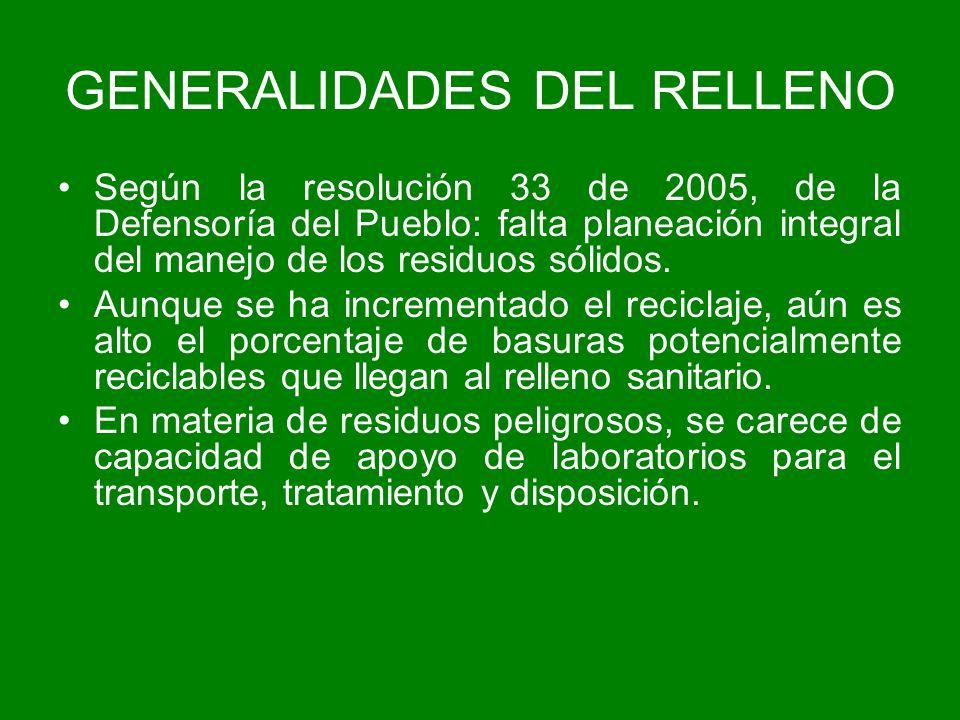 GENERALIDADES DEL RELLENO