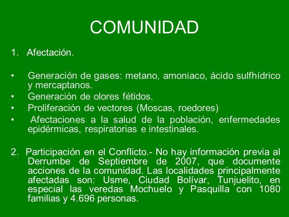 COMUNIDAD1. Afectación. Generación de gases: metano, amoniaco, ácido sulfhídrico y mercaptanos. Generación de olores fétidos.