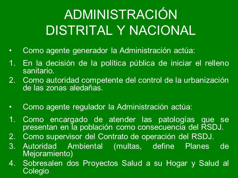 ADMINISTRACIÓN DISTRITAL Y NACIONAL